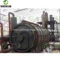 Plastic to Oil Pyrolysis Plant Price PDF