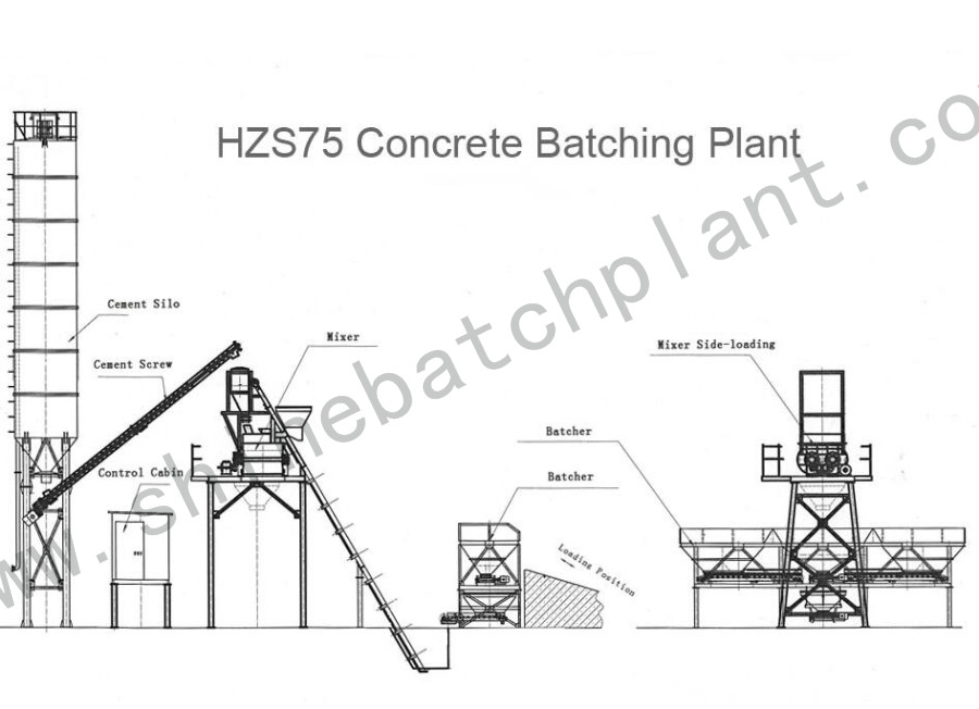 Drawing Concrete Batch Plant 75