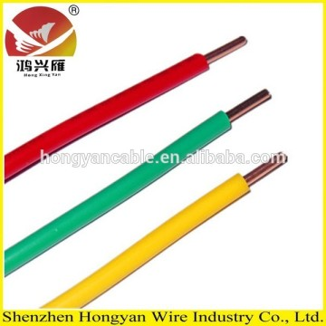 China Exporter for Single Core PVC Wire Electrical cable and wires single core construction cable export to Yugoslavia Factory