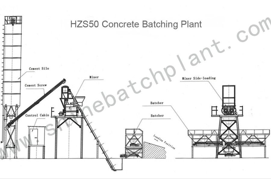 Drawing Concrete Batch Plant 50