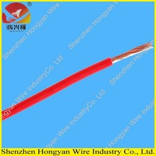 single core 0.75mm2 300/500V RV flexible electrical wire