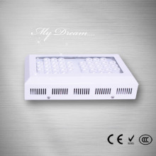 Square 2.8kg Led Grow Light