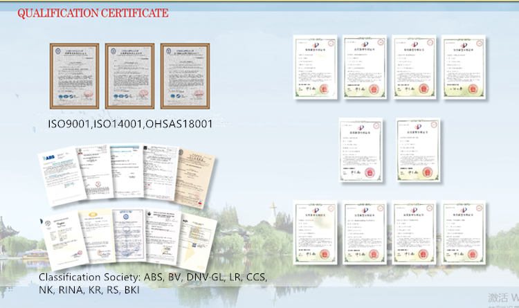 Shipboard medium Voltage Power Cable Certificate