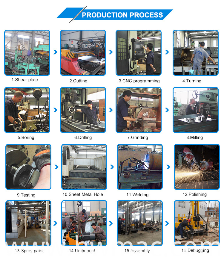 water well drilling rig production process