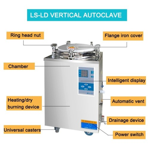 Digital display 35L autoclave for canning