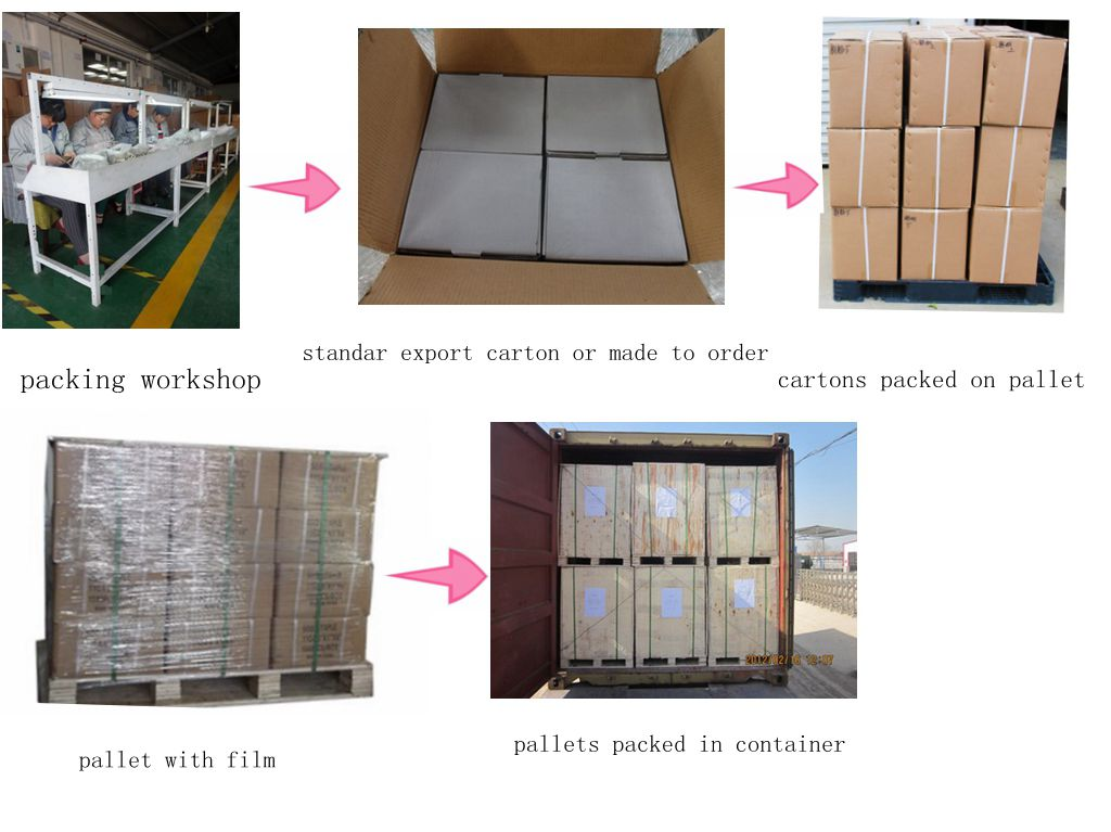 Fabrication Sheet Metal Box F