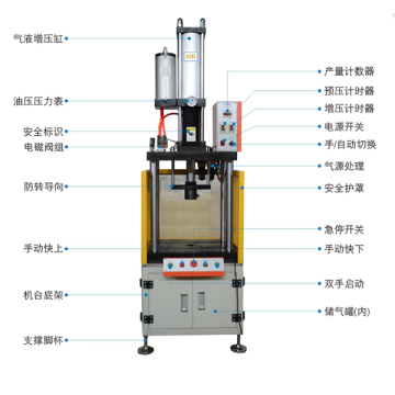 Hydraulic Pneumatic Pillar Type Press Machine