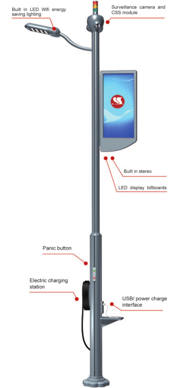 LED Intelligent Street Lamp