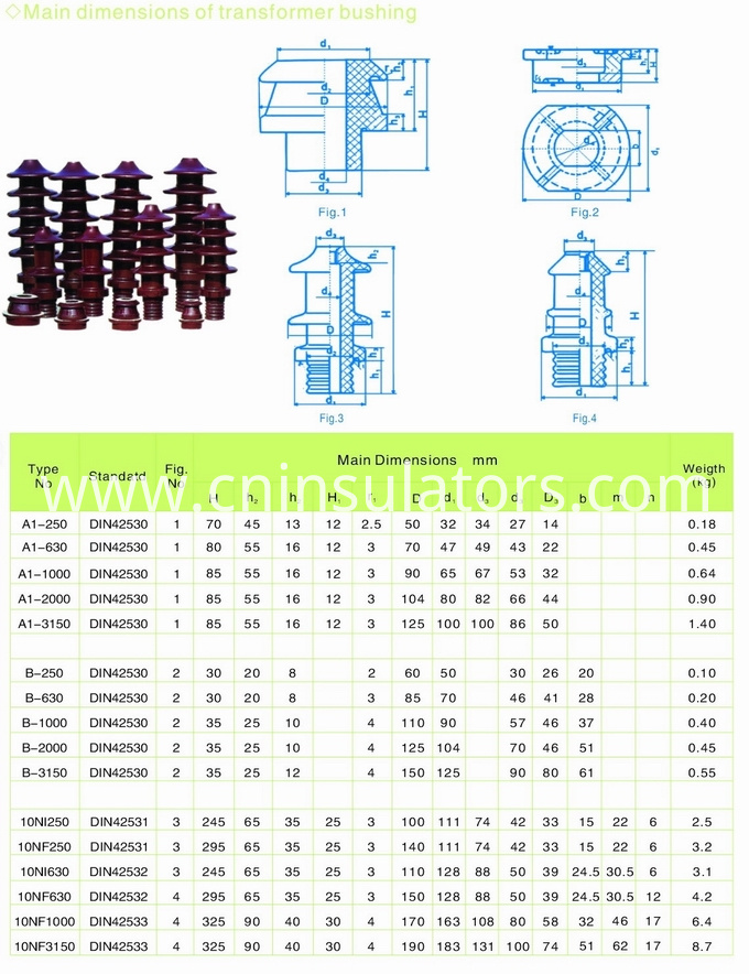 transformer bushing porcelain