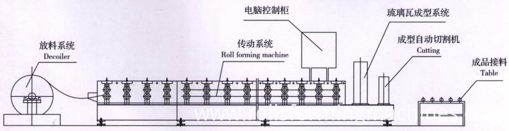 Roof Ridge Cap Roll Forming Machine 03