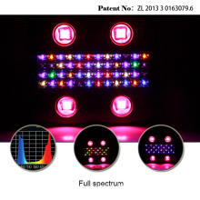 12 Bands Spectrum LED grow light