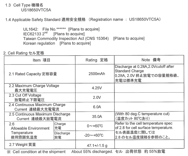 vtc5a specification