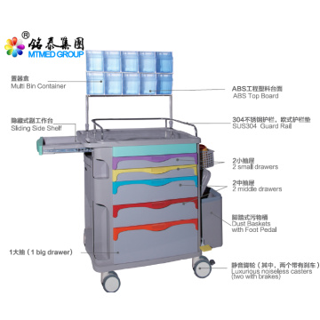 Mobile anesthetic vehicles cart