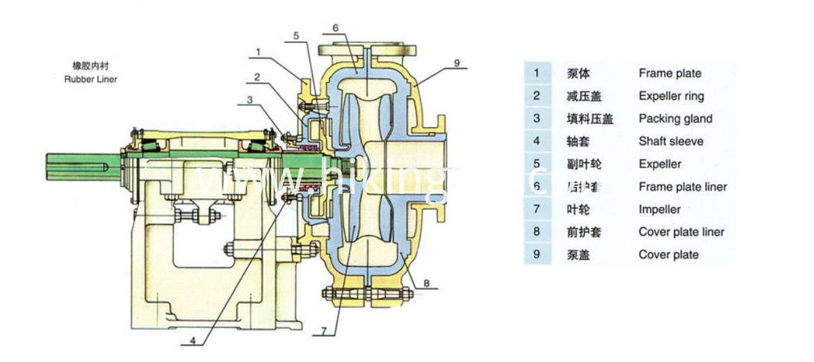 Diaphragm Pump With High Quality