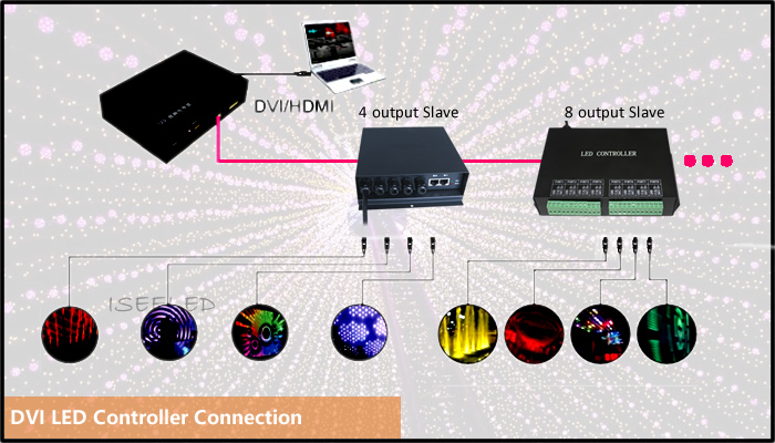 rgb led lighting controller