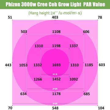 Phlizon 600W COB LED Вырасти свет