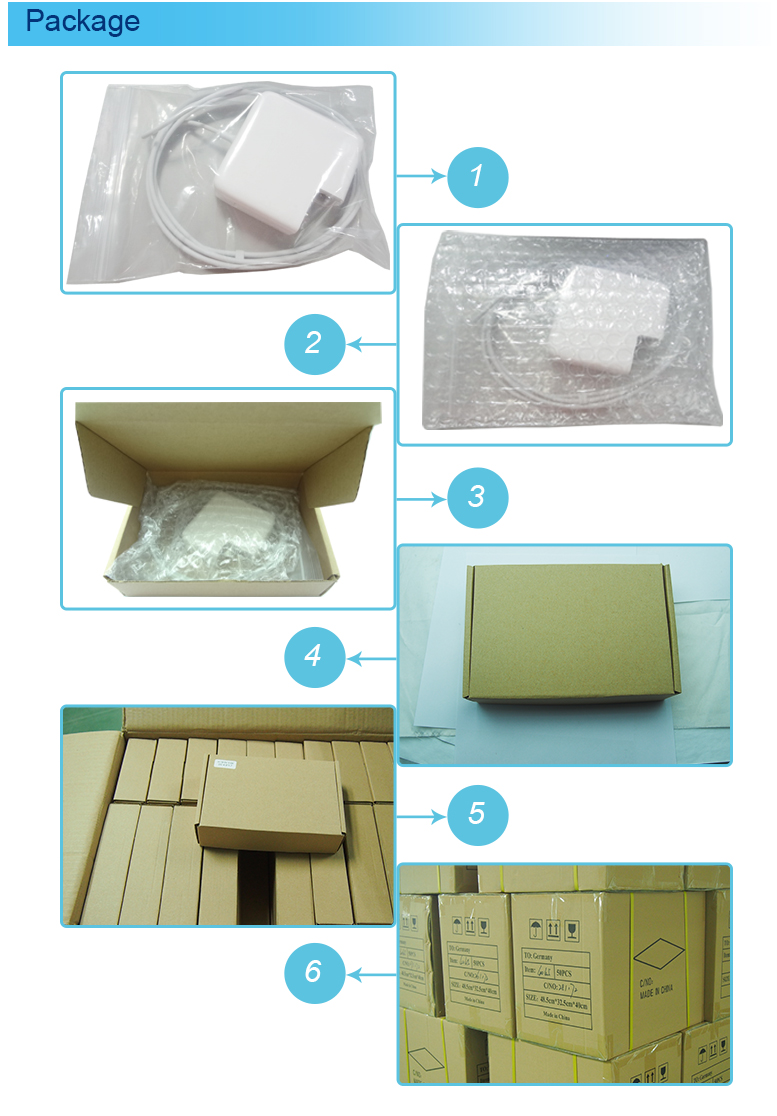 package for apple mac charger