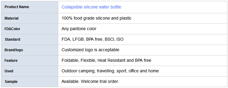 water bottle info.