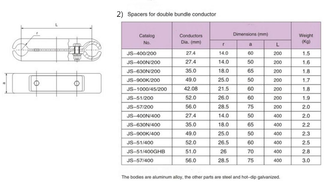 Spacers For Double Bus-bar Conductor