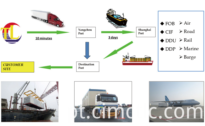 transportation of ISO Standard Generator Container