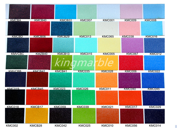 1-2mm PVC Cabinet And Furniture Panel