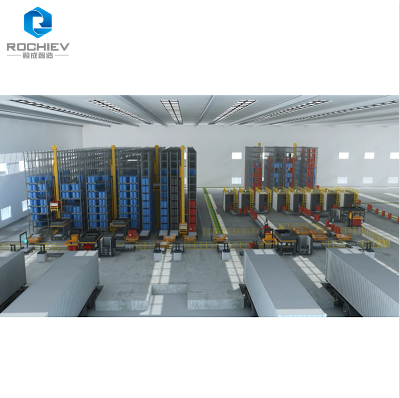 Warehouse Automation Solutions