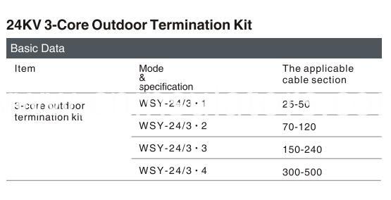 3-core outdoor termination kit