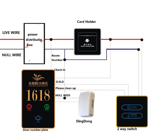 Hotel Doorplate Wiring diagram