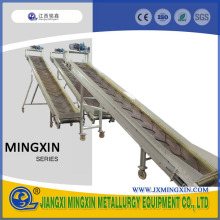 Widely Use Pvc Types Conveyor Belt Systems