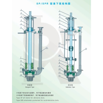 submersible pump for drilling or water treatment