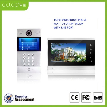 Apartment IP Door Phone with Camera System