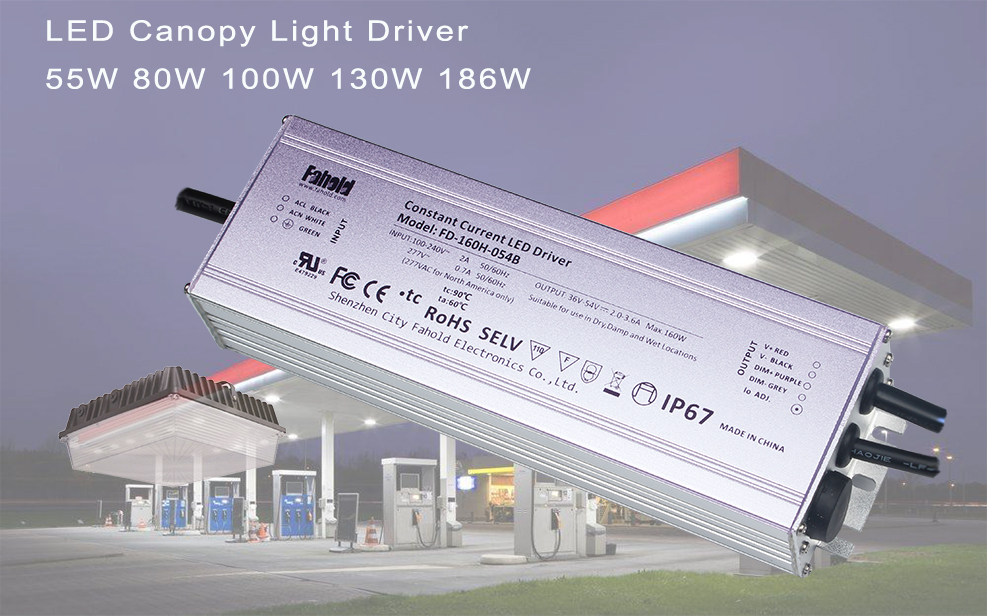 LED Canopy Fixtures Power
