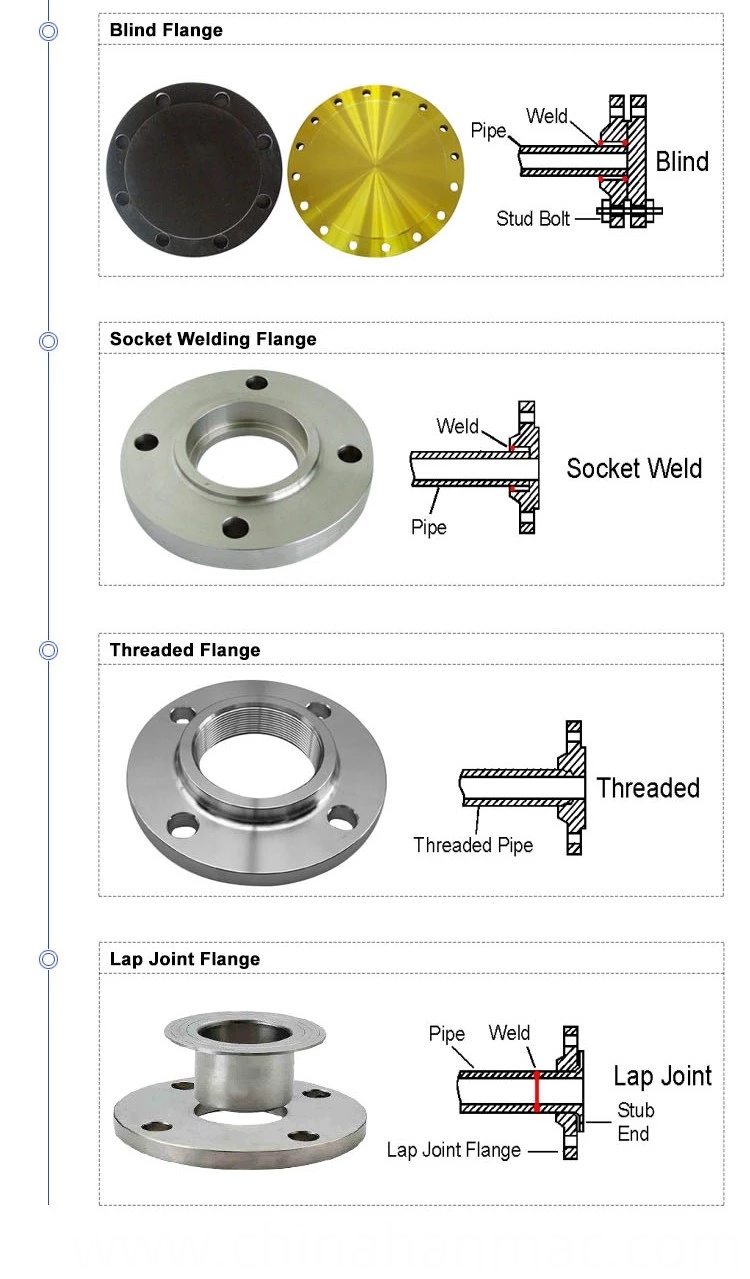 carbon-steel-blind-flange