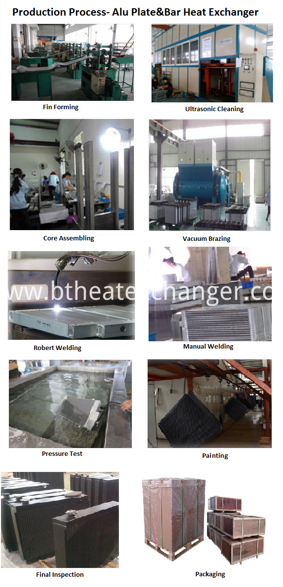 Production Process of Coolers