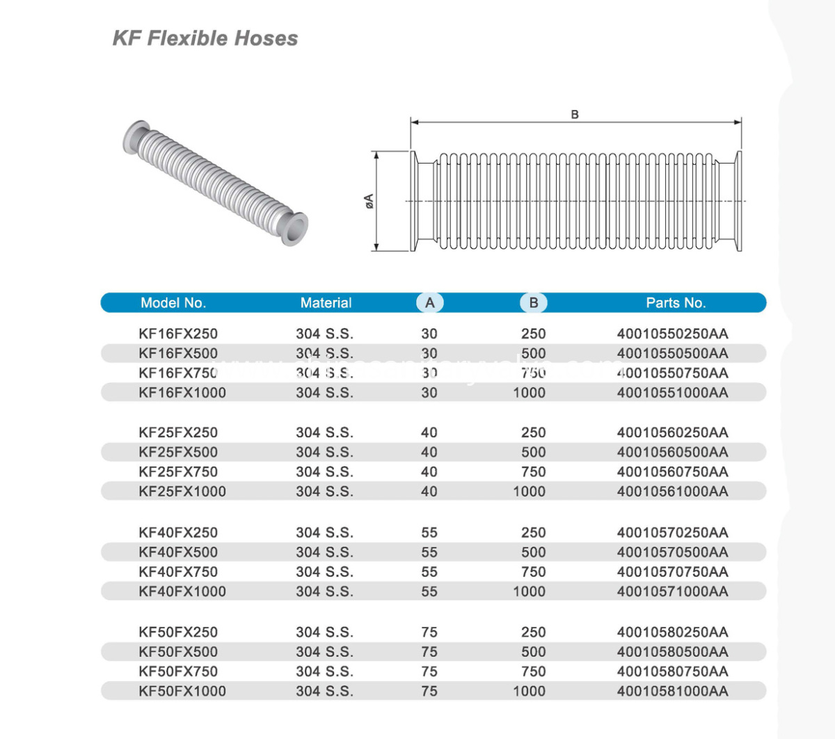 KF Flexible Hose