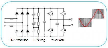 medium voltage drives ppt