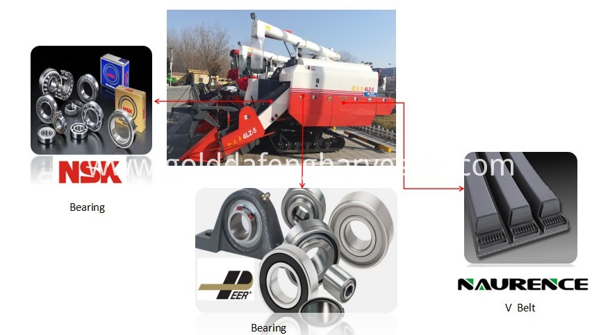 Grain harvester crawler type rice combine harvester import parts