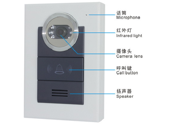 Intercom System for Home