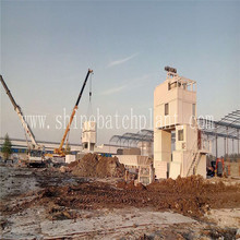 Concrete Batching Plant Calibration Procedure