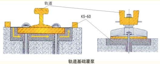 grouting material CONSTRUCTION schematic: