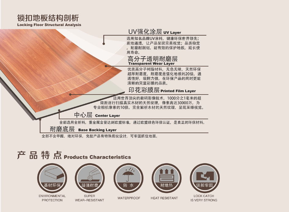 Waterproof cheap prices click system wooden flooring