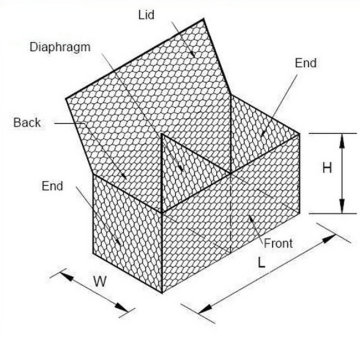Heavy Zinc Galvanized Hexagonal Gabion Boxes For Sale