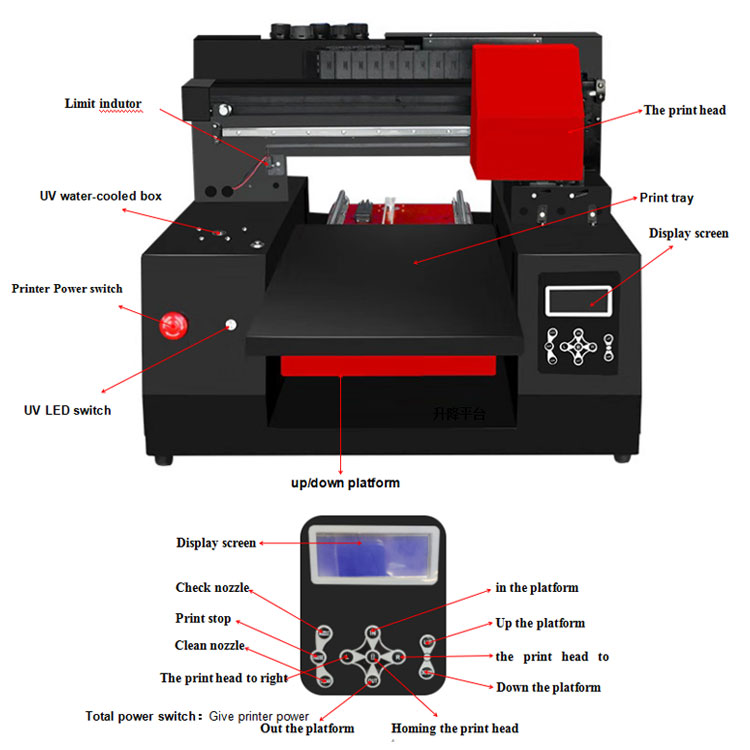 Best Shoes Printing Machine