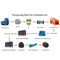 Effective Extraction of Chromium from Chromite Ore
