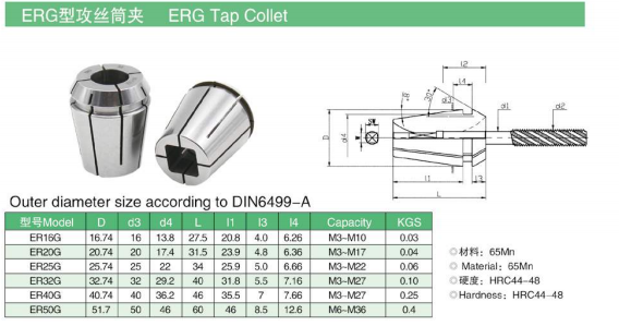erg collet data