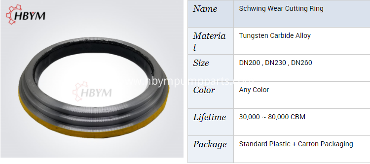 schwing spare parts cutting ring