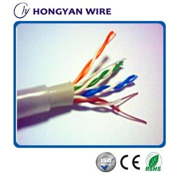 PriceList for for FTP Cat 5e Network Cable PE jacket Cat5e outdoor lan cable/network cable export to El Salvador Factory