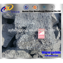 Pure silicon carbide 1--10mm 90%