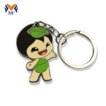 Good Quality for China Enamel Keychain,Custom Enamel Keychain,Custom Made Keychains Supplier Metal corporate gift meaning keychain for wedding supply to Nigeria Suppliers