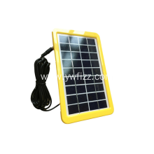 Environmentally Durable Polysilicon Solar Charging Panels